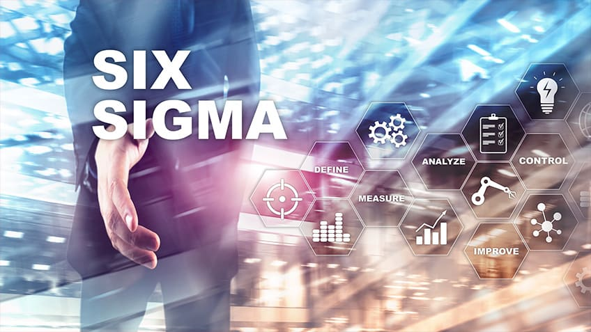 Six Sigma Belt Level and Important